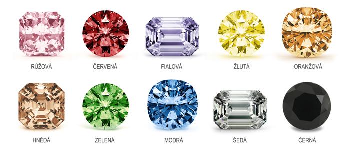 Luxusni Barevne Diamanty Pod Lupou Eppi Cz